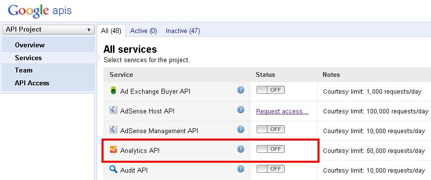 Die Google Analytics API für den API Zugriff aktivieren