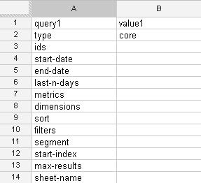 Formular für die Abfrage der Google Analytics API