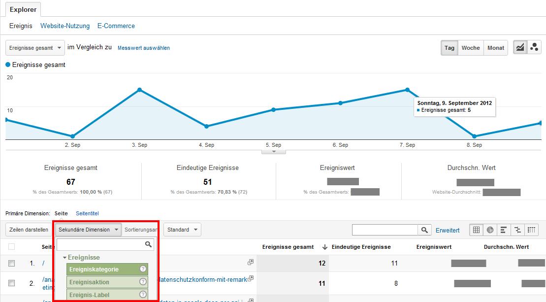 Seiten Report der Ereignisse in Google Analytics mit einer Sekundären Dimension