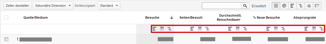 Die neuen Symbole des Table Boosters