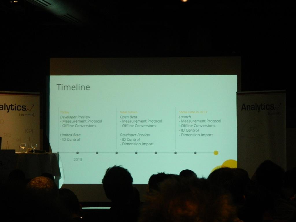 Die Universal Analytics Timeline
