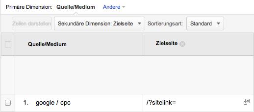 Der Ziel URL Report mit einem angehängten Sitelink