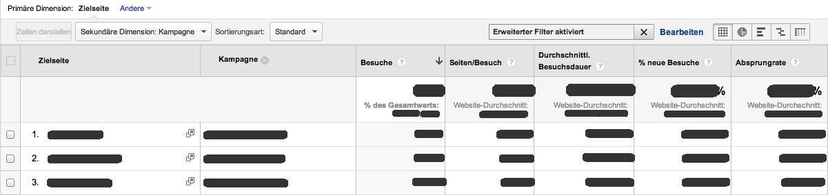 Sitelinks URL Report mit eingesetztem Filter