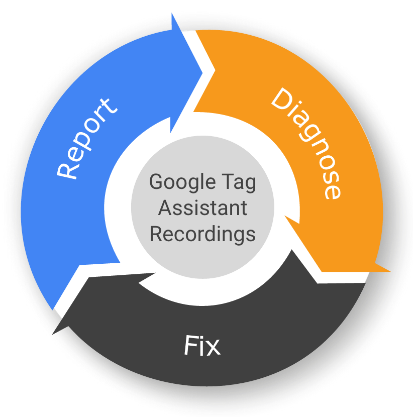 Tag assistant by google - bf6