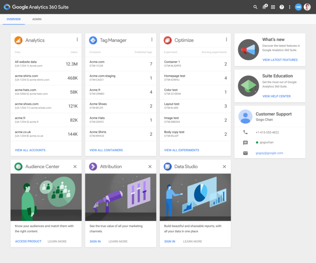 Analytics 360 Suite Overview